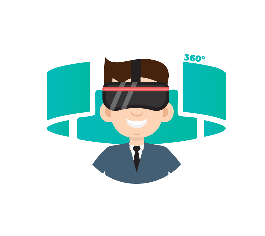 Realizzazione Video 360 gradi